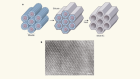 Birth of a class of nanomaterial