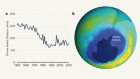 The discovery of the Antarctic ozone hole