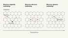 Electrons in graphene go with the flow