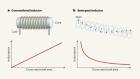Inductors enter the world of quantum mechanics