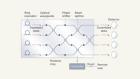 Photonic chip brings optical quantum computers a step closer