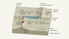 Oceanic fault zones reconstructed