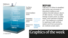 Seed-inspired vehicles and a deadly lake — the week in infographics